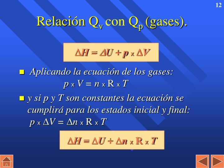Relación Q