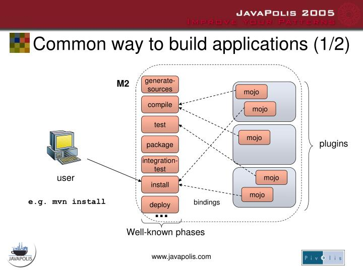 Common way to build applications (1/2)