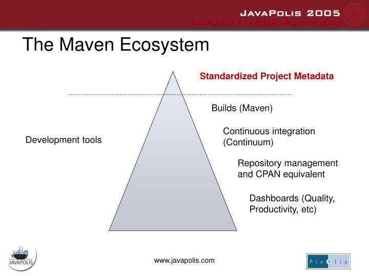 The Maven Ecosystem