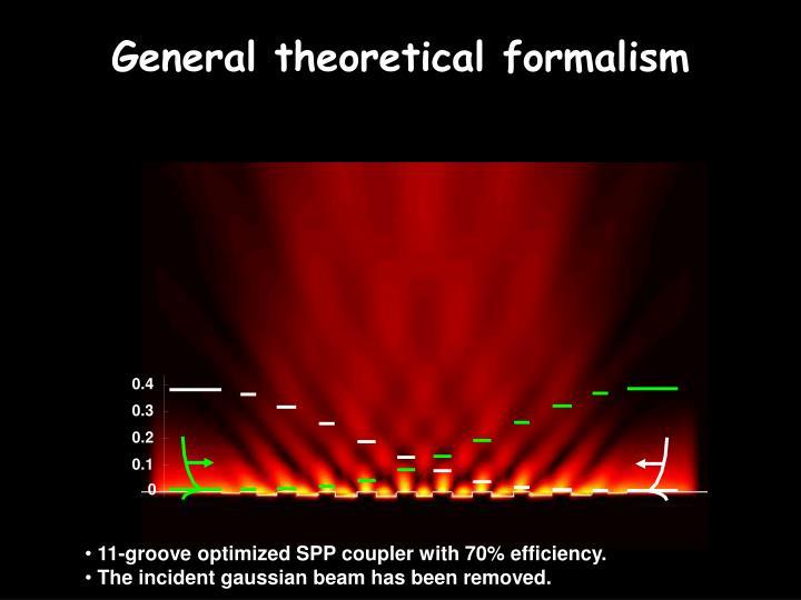 General theoretical formalism