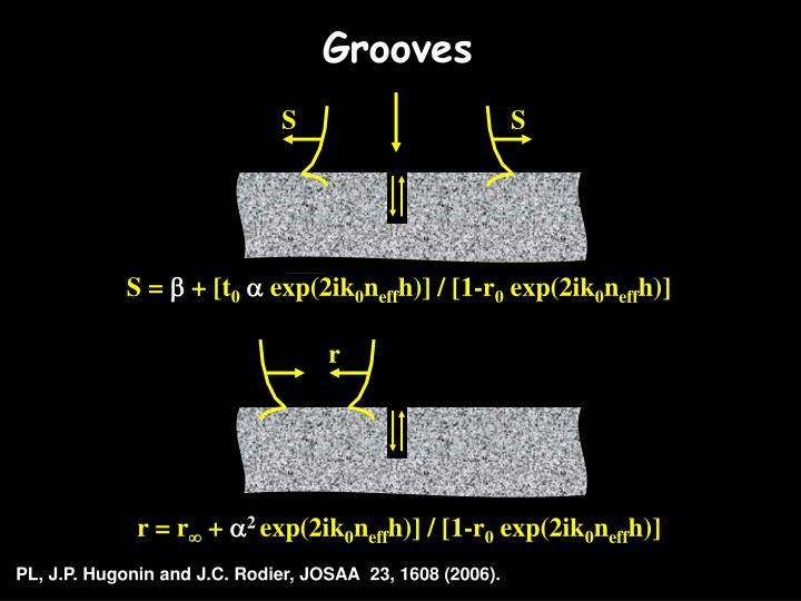 Grooves