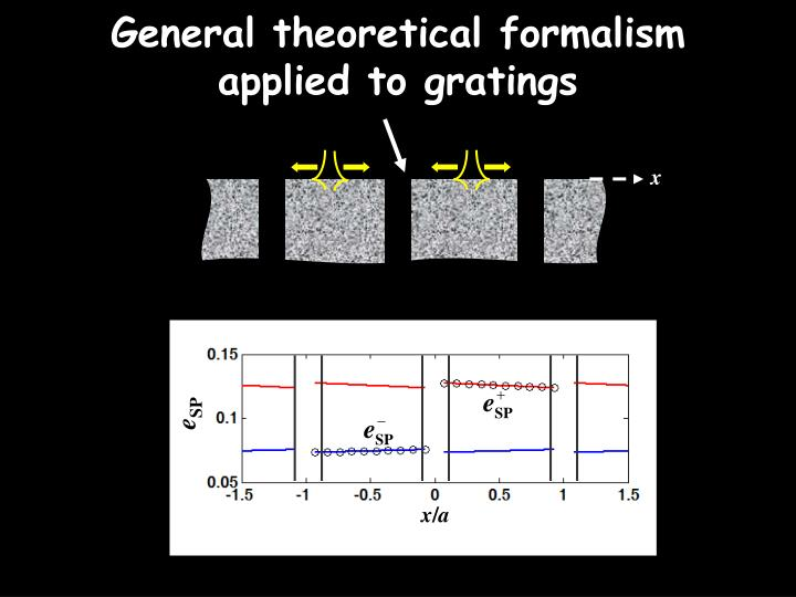 General theoretical formalism applied to gratings