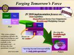 forging tomorrow s force