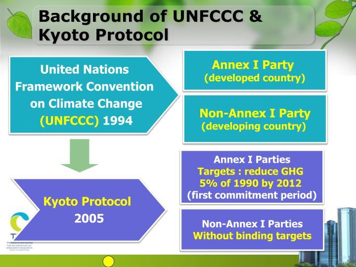 Background of UNFCCC & Kyoto Protocol