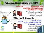 what is additionality in the cdm