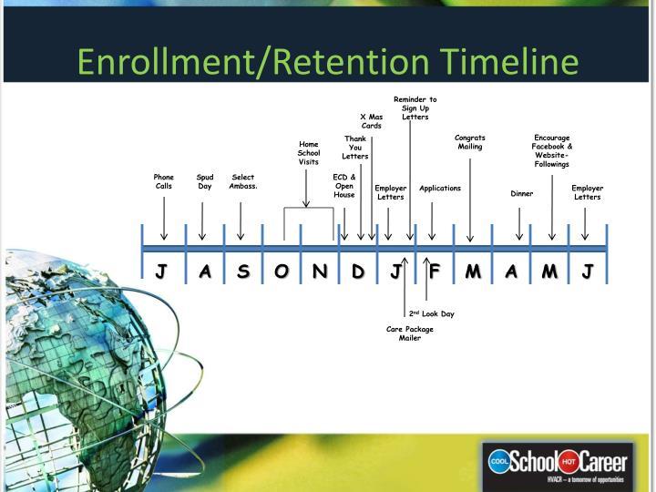 Enrollment/Retention Timeline