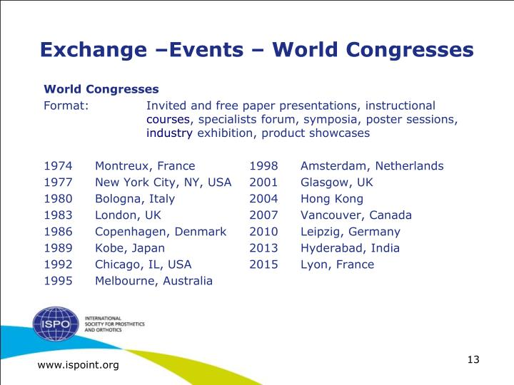 Exchange –Events – World Congresses