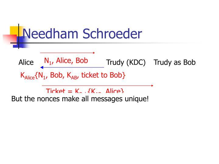 Needham Schroeder