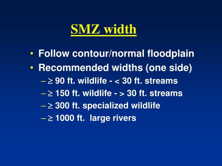 SMZ width