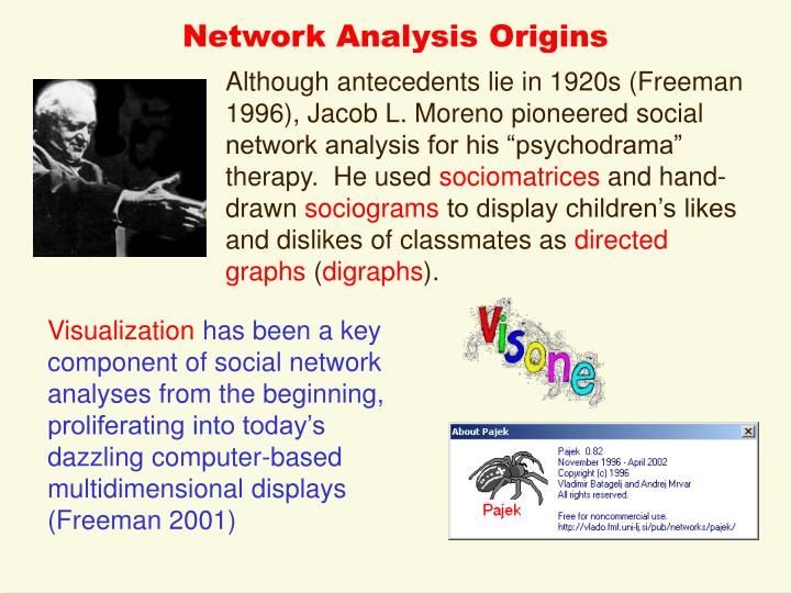 Network Analysis Origins