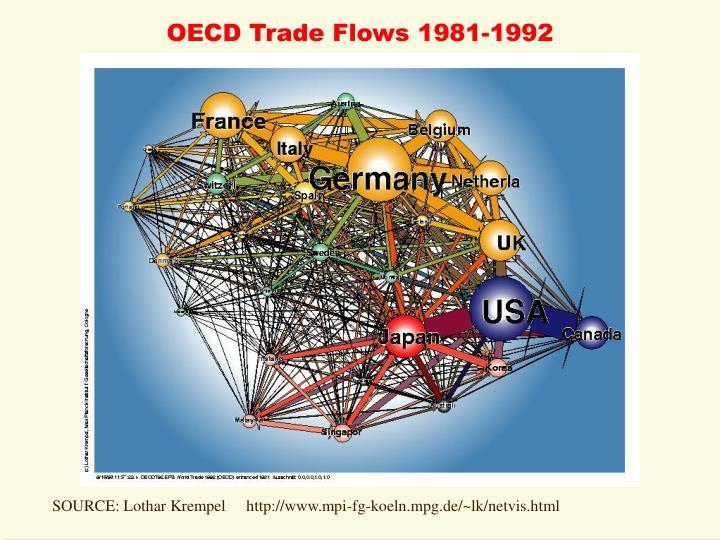 OECD Trade Flows 1981-1992