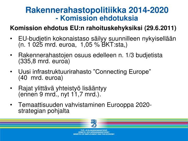 Rakennerahastopolitiikka 2014-2020