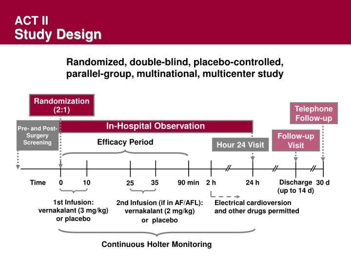 Randomized, double-blind, placebo-controlled,