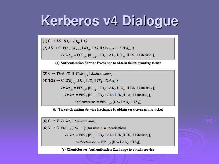 Kerberos v4 Dialogue