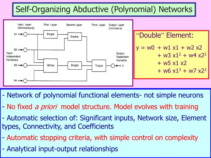 Self-Organizing Abductive (Polynomial) Networks
