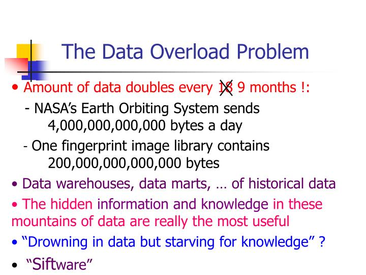 The Data Overload Problem
