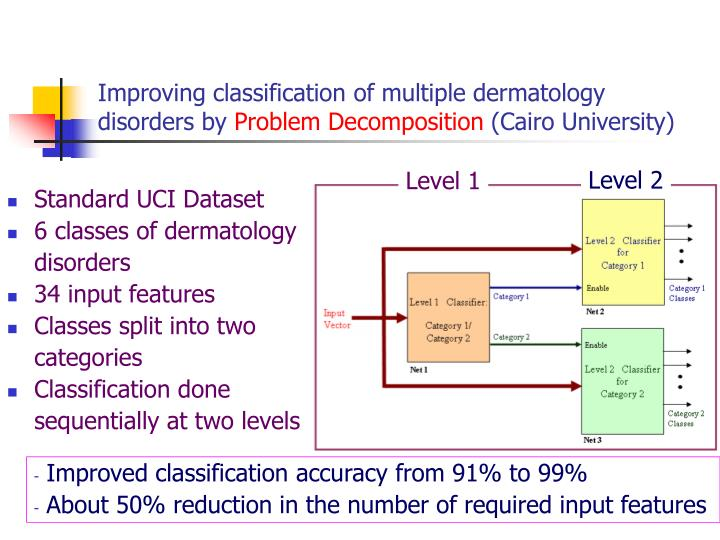 Improving classification of multiple dermatology disorders by