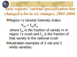 aust regions varietal specialization has changed a lot in six vintages 2001 2006