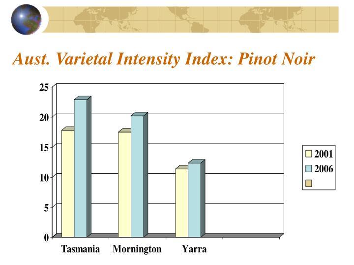 Aust. Varietal Intensity Index: Pinot Noir