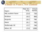 climate in france new zealand