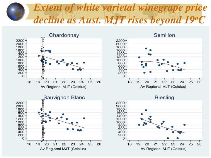 Extent of white varietal winegrape price decline as Aust. MJT rises beyond 19