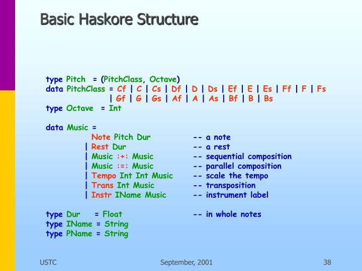 Basic Haskore Structure