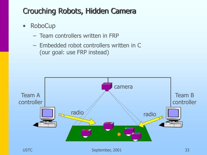 Crouching Robots, Hidden Camera