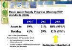 basic water supply progress meeting rdp standards 2008