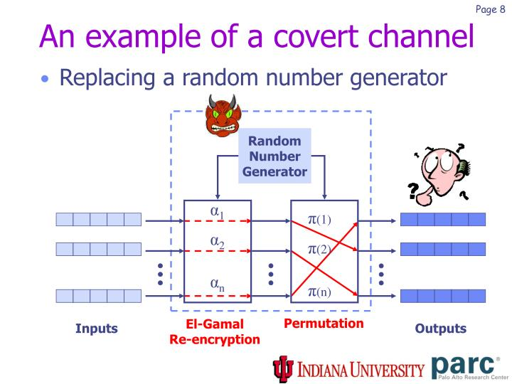 An example of a covert channel