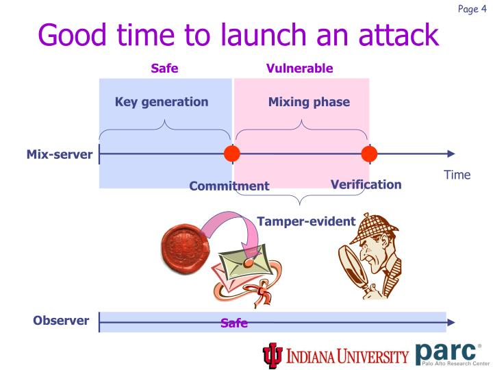 Good time to launch an attack