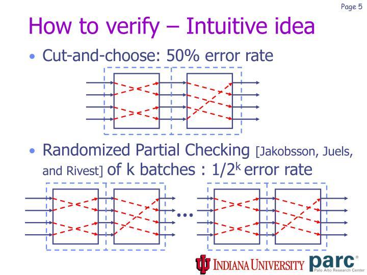 How to verify – Intuitive idea