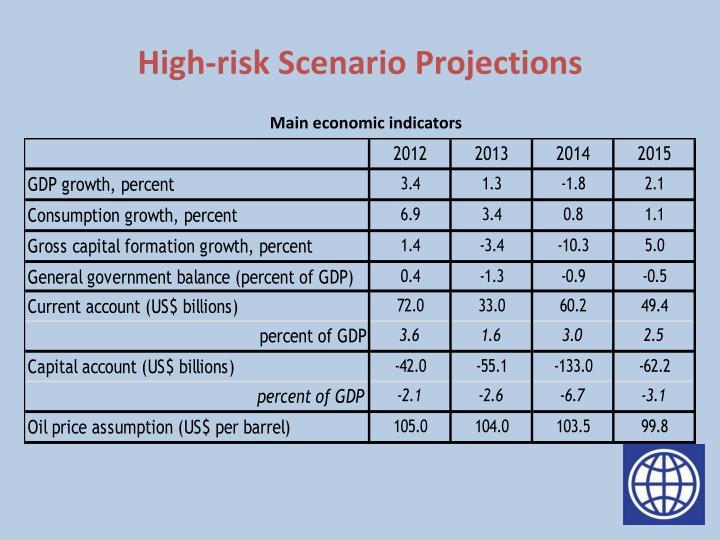 High-risk Scenario Projections