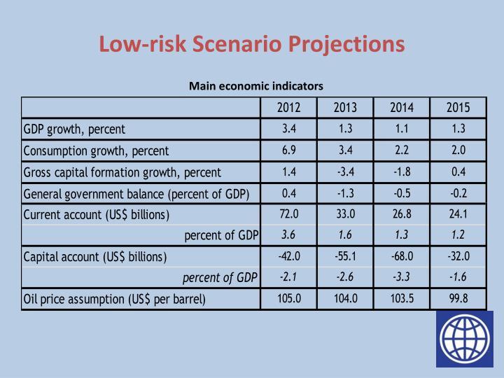 Low-risk Scenario Projections