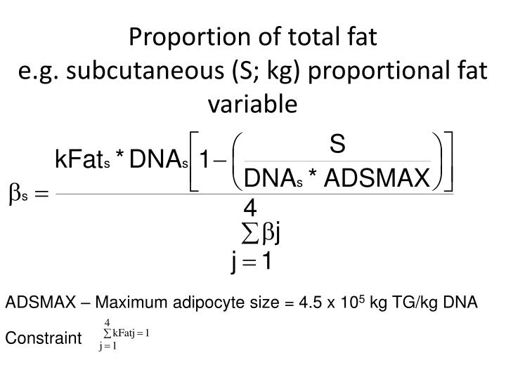 Proportion of total fat
