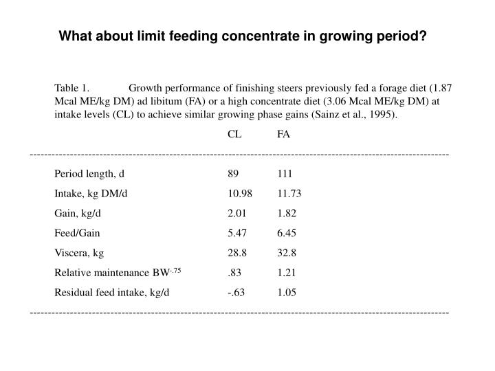 What about limit feeding concentrate in growing period?