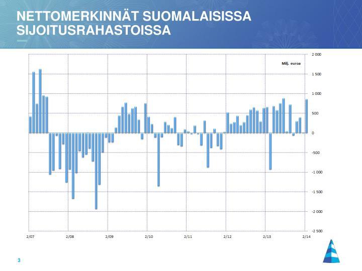 Nettomerkinnät suomalaisissa sijoitusrahastoissa