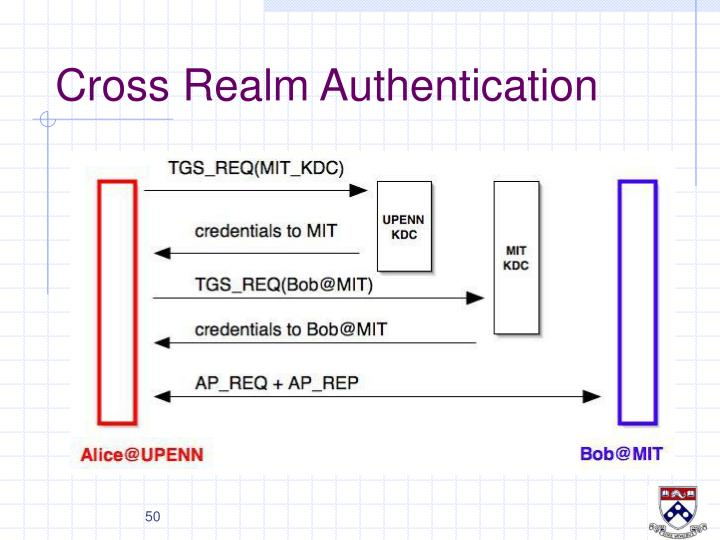 Cross Realm Authentication