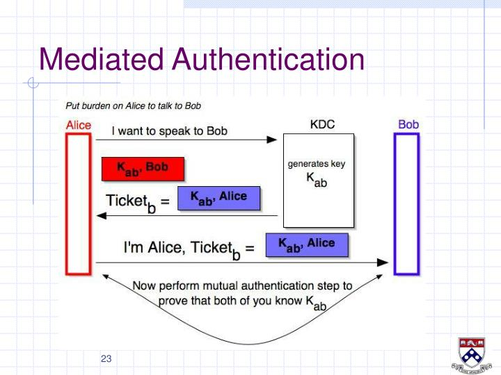 Mediated Authentication