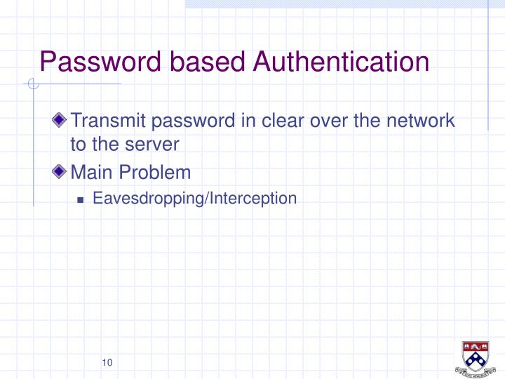 Password based Authentication