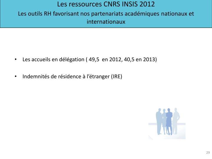 Les ressources CNRS INSIS 2012