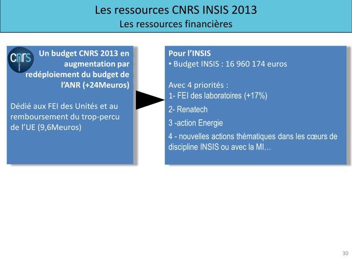 Les ressources CNRS INSIS 2013