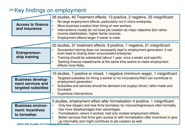 Key findings on employment