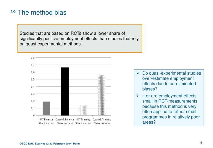 The method bias