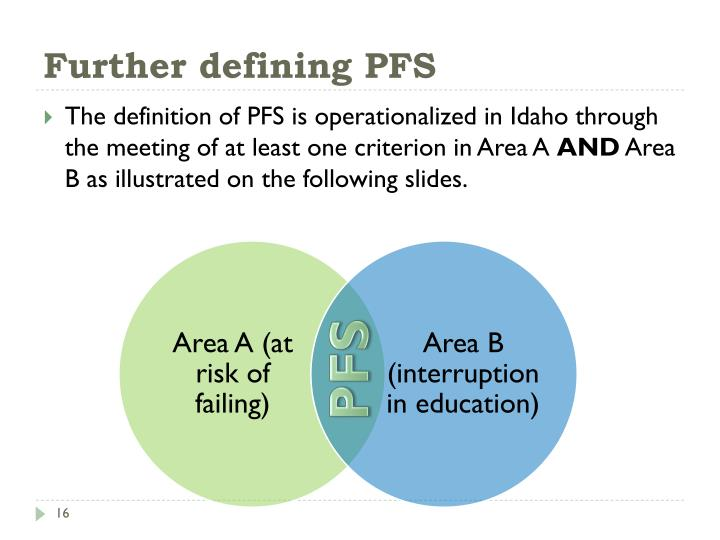 Further defining PFS