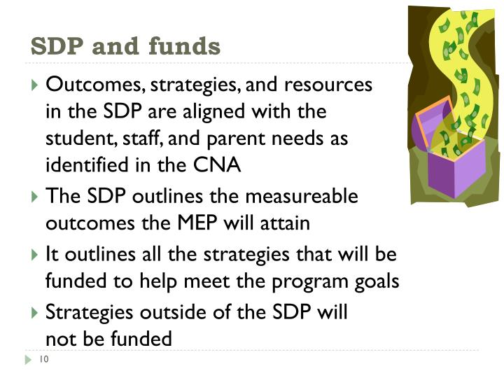 SDP and funds