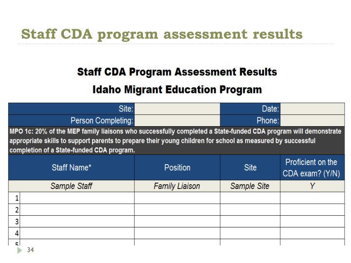 Staff CDA program assessment results