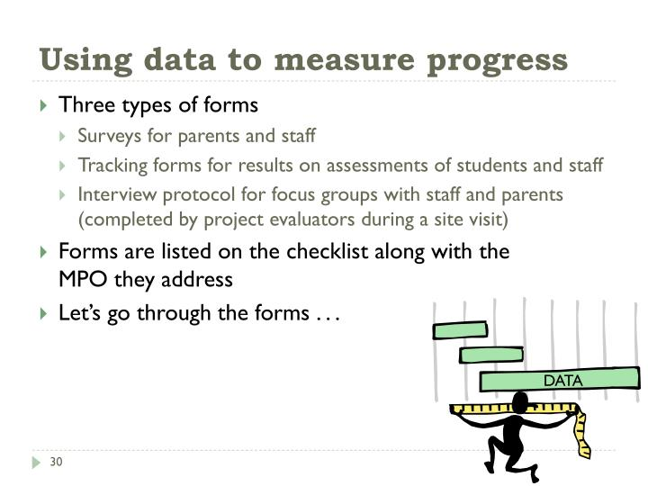 Using data to measure progress