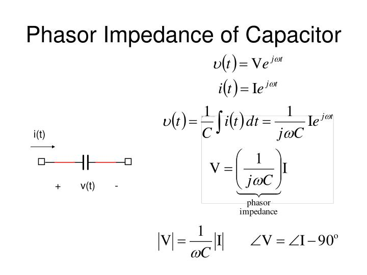 Phasor impedance of capacitor