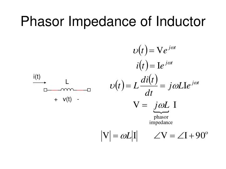 Phasor impedance of inductor