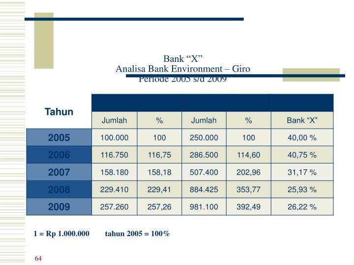 """Bank """"X"""""""